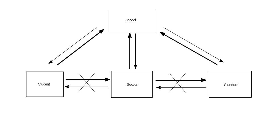 Node.js module structure.