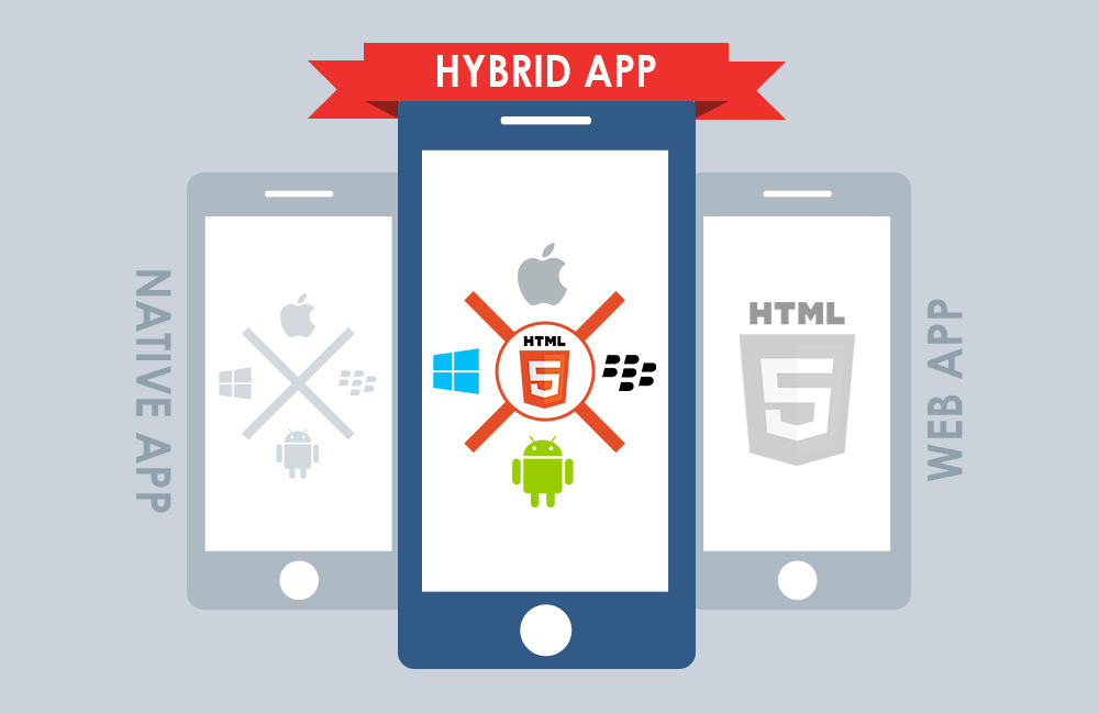 hybrid apps the ideal choice for app development