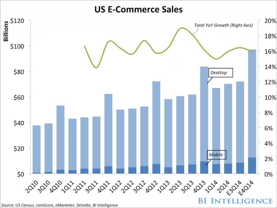 bii-holiday-retail-spending-forecast