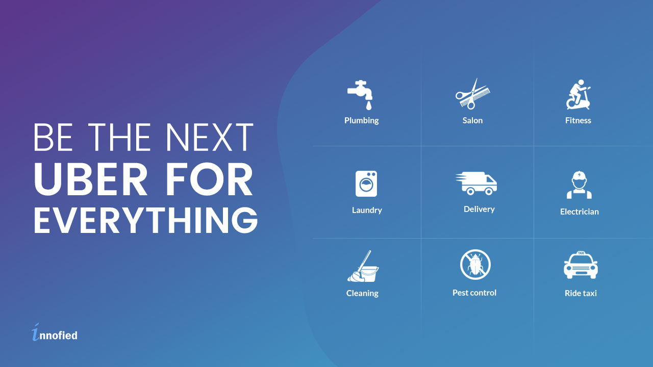 Create An On Demand App With 20 Different 'Uber For Everything' Ideas