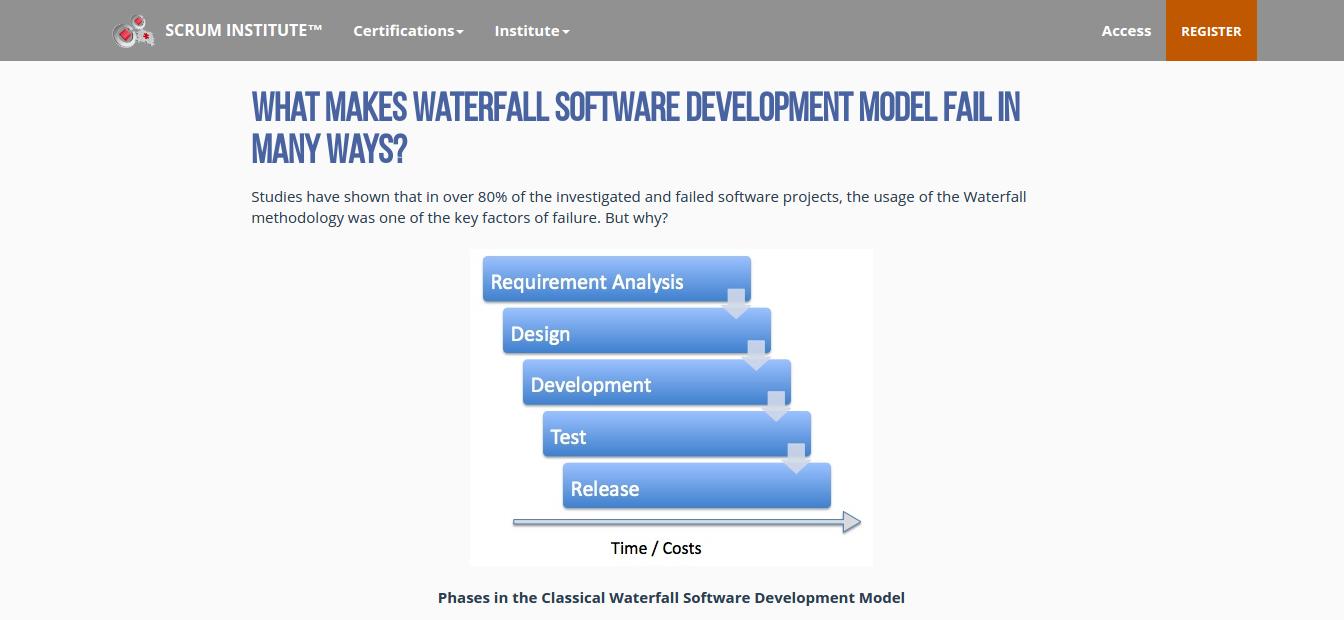 cost of app development startegies