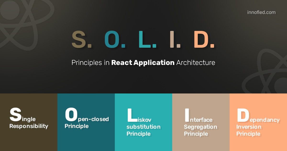 Following S O L I D - The 5 Object Oriented Principles in