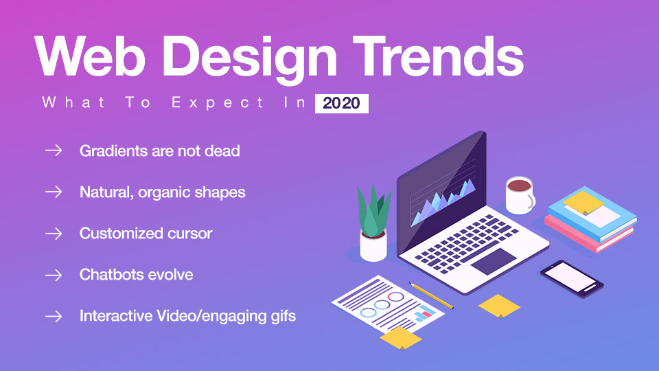 Web Design Trends What To Expect In 2020 Innofied